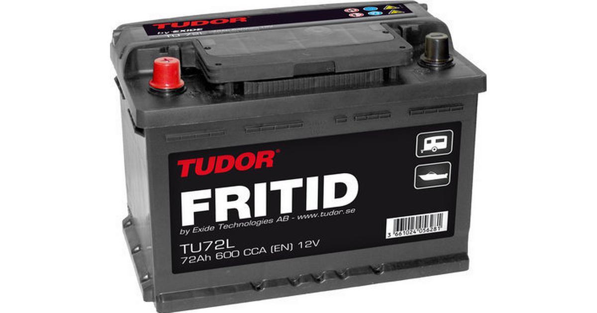 Tudor TU72L - Hitta bästa pris 3db730bc4607e