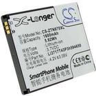 ZTE ZTE Grand X mlf ersättningsbatteri