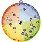 TimeTex Fødselsdags-Kalender rund, med billedlabels oval