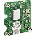 HP QLogic QMH2562 8Gb Fibre Channel Host Bus Adapter for c-Class BladeSystem (451871-B21)