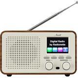 Internet Radio Radioapparater Radionette RMEMHDIWO16E