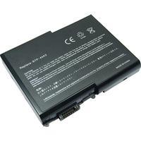 eQuipIT Batteri HITACHI FLORA 270W