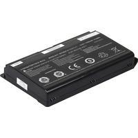 Clevo W370BAT-8 Batteri (Originalt)