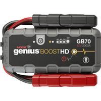 Nocco Genius GB70