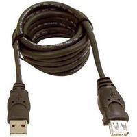 Belkin USB A - USB A 2.0 M-F 3m