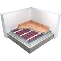 warmup värmematta stickymat. 3m 150w/m2 inkl. termostat basic