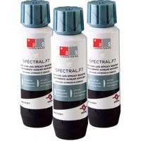spray mot håravfall