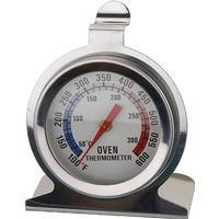 Ugnstermometer i metall för dekarbonisering.