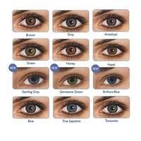 Helårslinser - Utan styrka Kontaktlinser priser - Jämför billiga ... c50d8ac63faa3