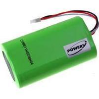 Polycom Batteri til Hjttaler Polycom Soogstation 2W / Type L02L40501