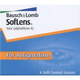 20fb717b451c Soflens Kontaktlinser - Sammenlign priser hos PriceRunner