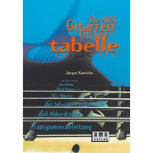 AMA Verlag Gitarrengrifftabelle