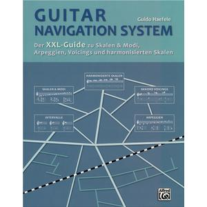 Alfred Music Publishing Guitar Navigation System