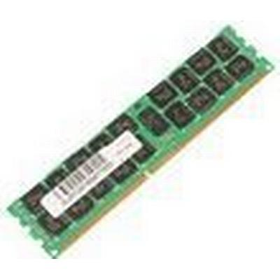 MicroMemory DDR3 1333MHz 16GB ECC Reg for Lenovo (MMI1016/16GB)