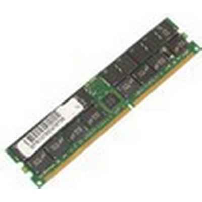 MicroMemory DDR 333MHZ 2GB ECC Reg (MMH1007/2048)