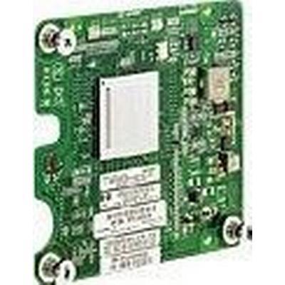 HP QLogic QMH2562 8Gb Fibre Channel Host Bus Adapter for c-Class BladeSystem (451871-B21)