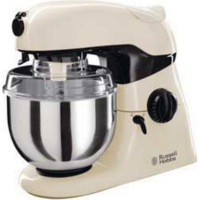 Russell Hobbs Creations