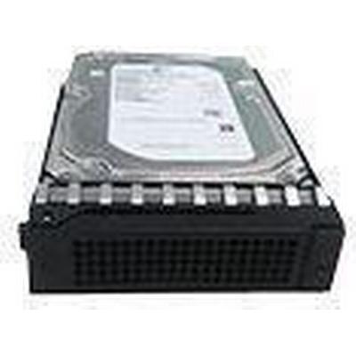 Lenovo ThinkServer Gen 5 4XB0G88712 5TB