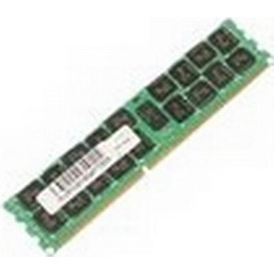 MicroMemory DDR3L1600 MHz 16GB ECC Reg for Lenovo (MMI9877/16GB)