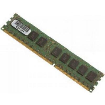 HP DDR3 1333MHz 2GB ECC (595101-001)