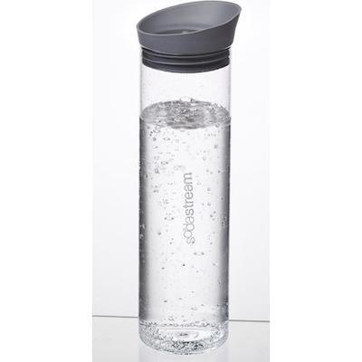 SodaStream PET Bottle