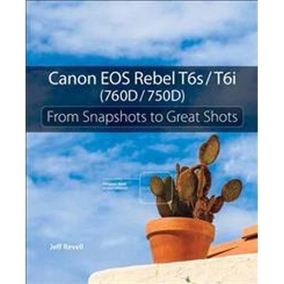 Canon EOS Rebel T6s / T6i (Pocket, 2015)