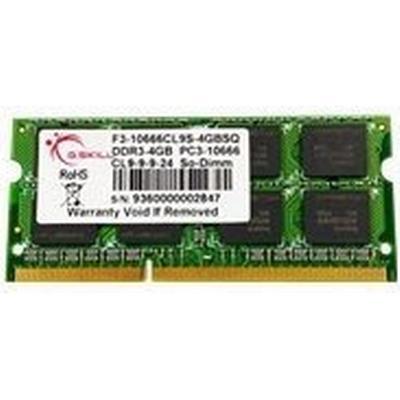 G.Skill Standard DDR3 1333MHz 4GB (F3-10666CL9S-4GBSQ)