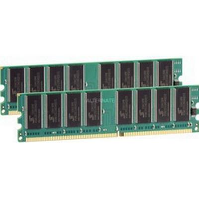 Mushkin Essentials DDR 266MHz 2x1GB (995924)