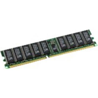 MicroMemory DDR 266MHZ 2x1GB ECC Reg for Lenovo ( MMI5039/2048)