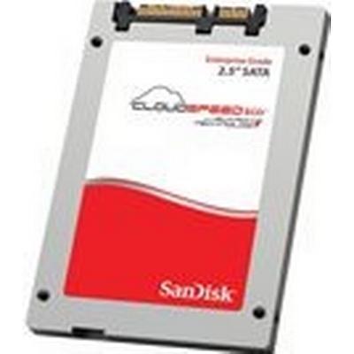 SanDisk CloudSpeed Eco SDLFNDAR-480G-1HA2 480GB