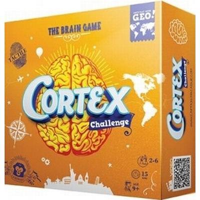 Captain Macaque Cortex Challenge: Geo