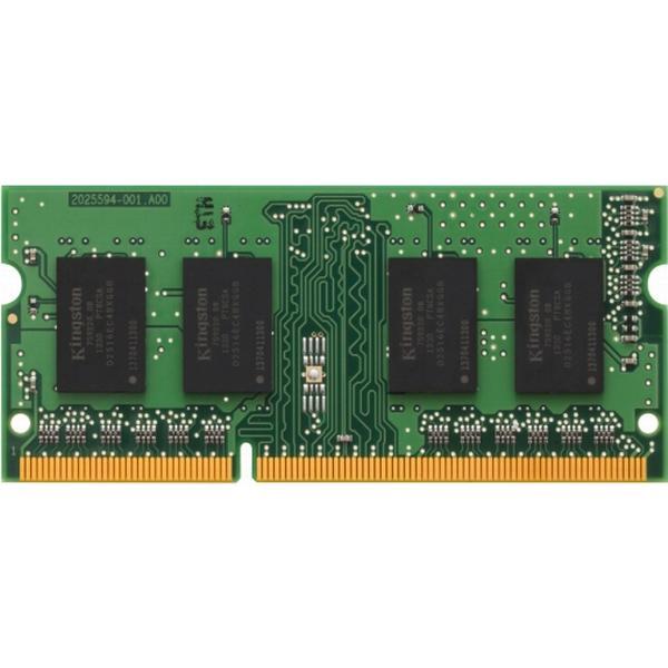 Kingston DDR4 2133MHz 16GB ECC for HP Compaq (KTH-PN421E/16G)