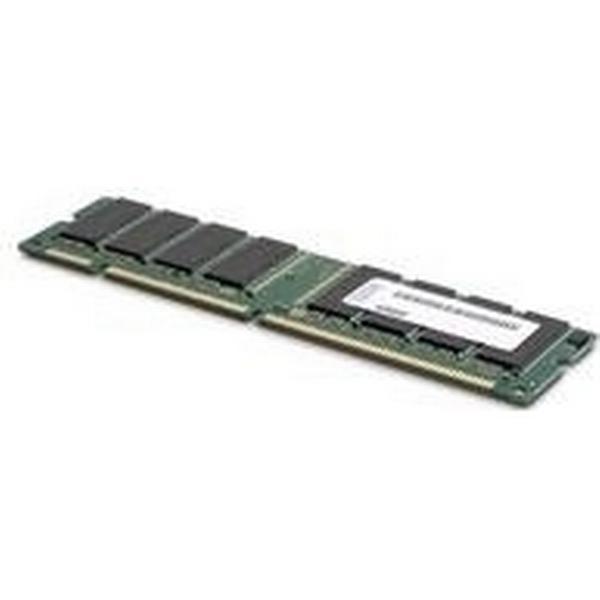 Lenovo DDR4 2133MHz 4GB ECC Reg (46W0784)