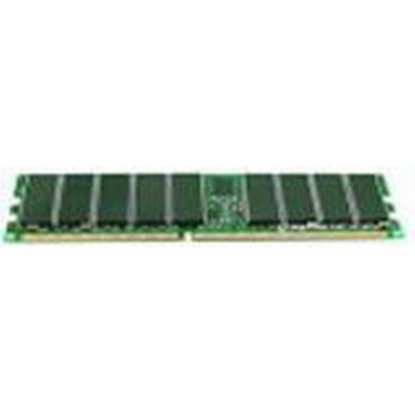 HP DDR3 1333MHz 16GB ECC Reg (632204-001)