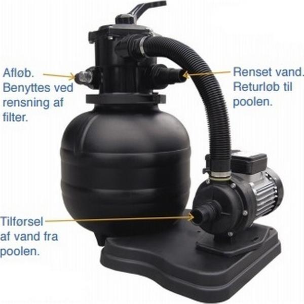 Swim & Fun Filter Pump Classic 300 250W