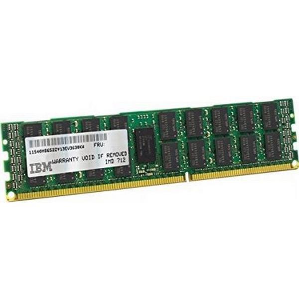 Lenovo DDR4 2133MHz 16GB ECC (46W0817)