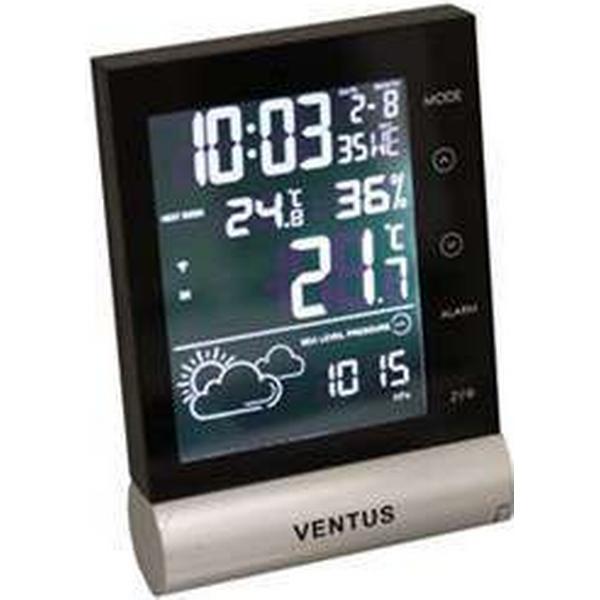 Ventus W170