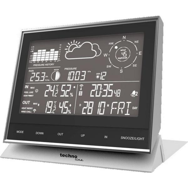 Techno Line WS1700